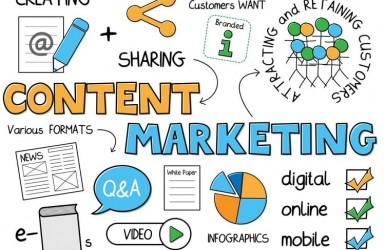 Triển khai kế hoạch content marketing